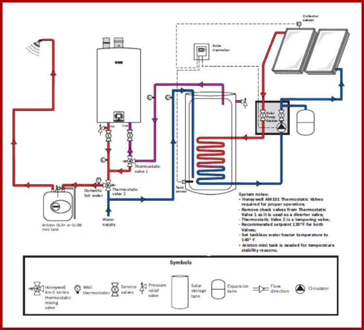 Solar water heaters installation solar dhw diagram ccuart Images